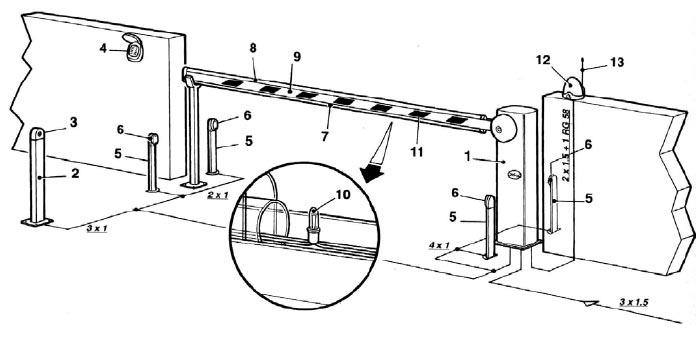 Типовая схема автоматического